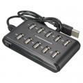 USB разветвители